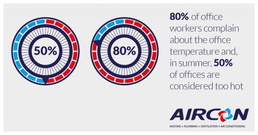 An air conditioning myth which we are all guilty of!